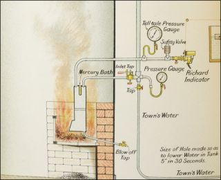 Kitchen Boiler Explosions: Why they Occur, and How to Prevent Their Occurrence . . .